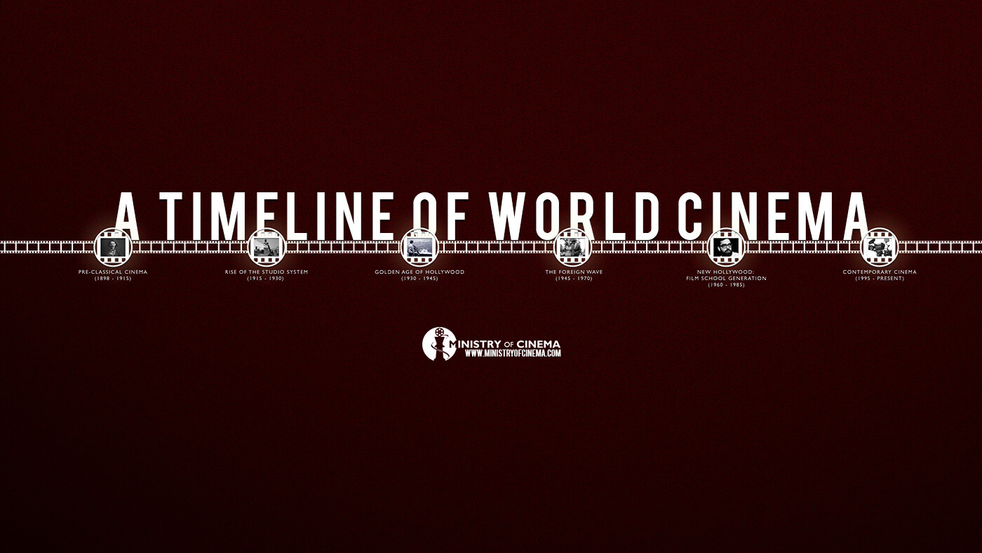 A Timeline of World Cinema banner.